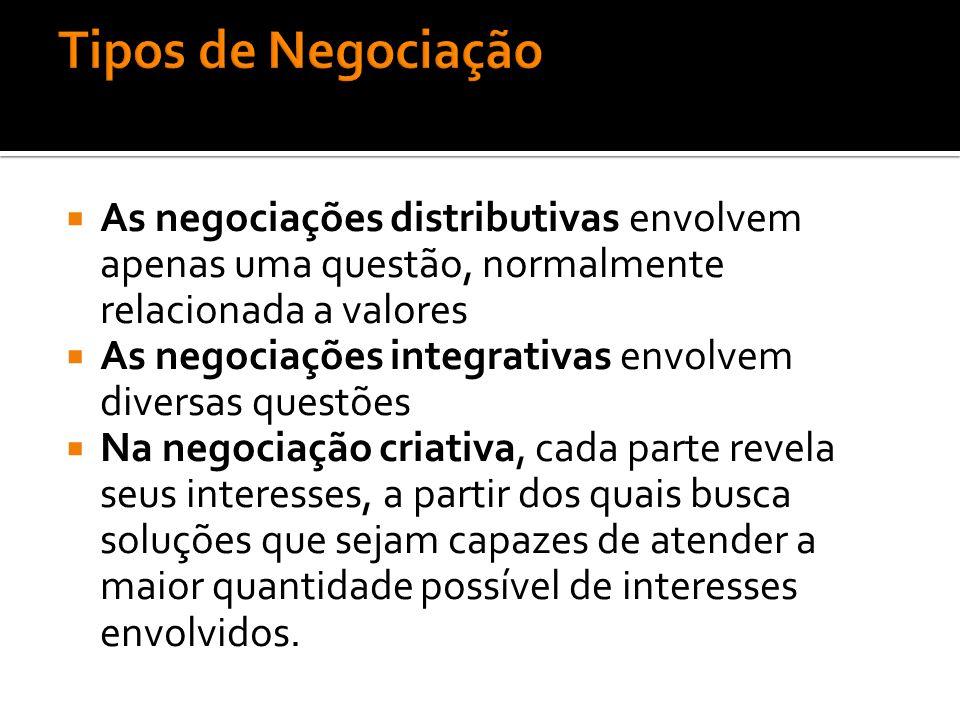  As negociações distributivas envolvem apenas uma questão, normalmente relacionada a valores  As negociações integrativas envolvem diversas questões