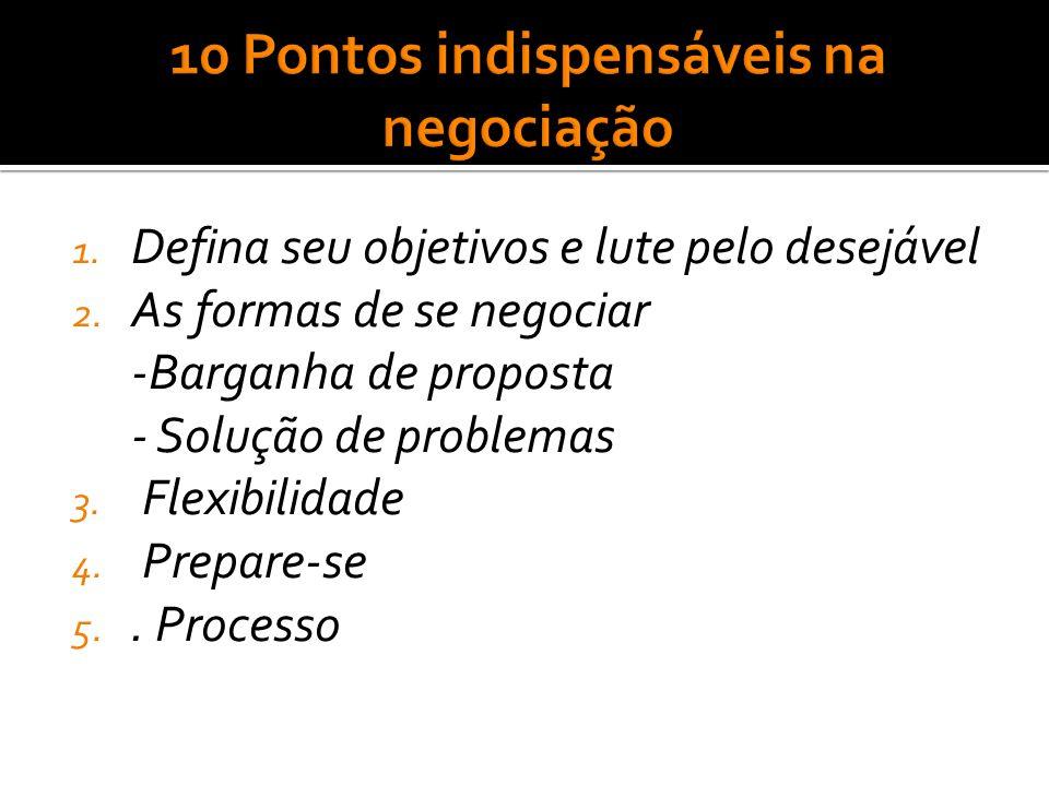 1. Defina seu objetivos e lute pelo desejável 2. As formas de se negociar -Barganha de proposta - Solução de problemas 3. Flexibilidade 4. Prepare-se