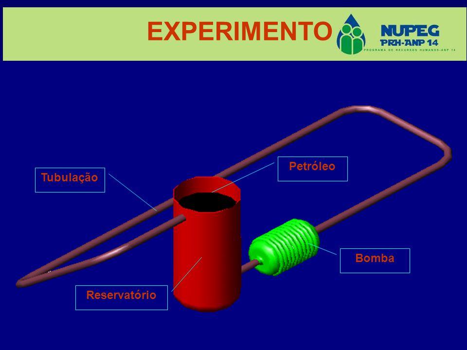 Bomba Reservatório Tubulação Petróleo EXPERIMENTO