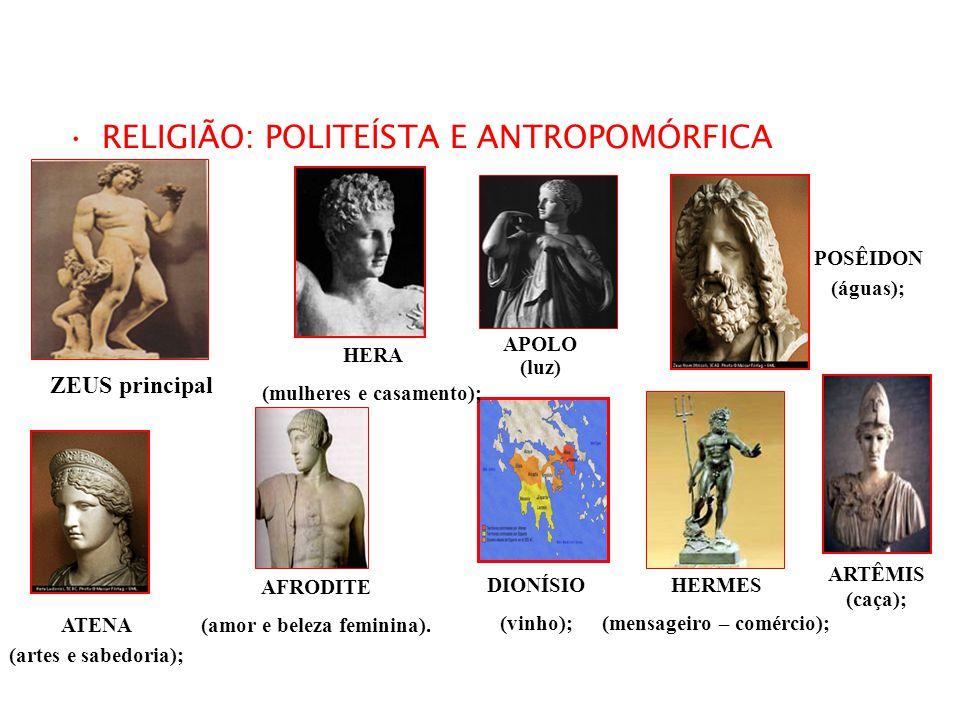 RELIGIÃO: POLITEÍSTA E ANTROPOMÓRFICA ZEUS principal HERA (mulheres e casamento); ATENA (artes e sabedoria); APOLO (luz) ARTÊMIS (caça); POSÊIDON (águ