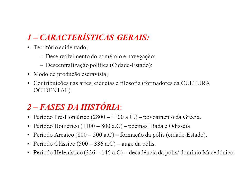 1 – CARACTERÍSTICAS GERAIS: Território acidentado; –Desenvolvimento do comércio e navegação; –Descentralização política (Cidade-Estado); Modo de produ
