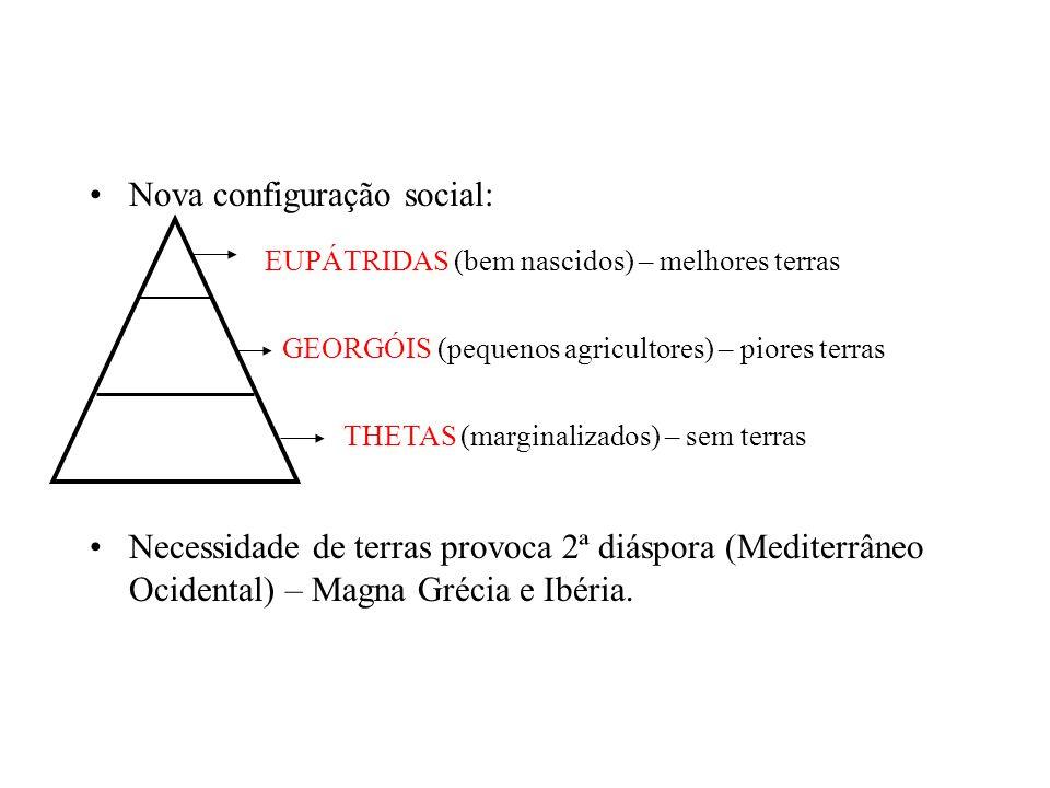 5 – PERÍODO ARCAICO: Consolidação das Cidades-Estado (Pólis); Evolução geral das póleis: –Monarquia – Oligarquia – Tirania – Democracia.