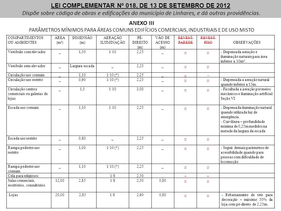 ANEXO III PARÂMETROS MÍNIMOS PARA ÁREAS COMUNS EDIFÍCIOS COMERCIAIS, INDUSTRIAIS E DE USO MISTO LEI COMPLEMENTAR Nº 018, DE 13 DE SETEMBRO DE 2012 Dis