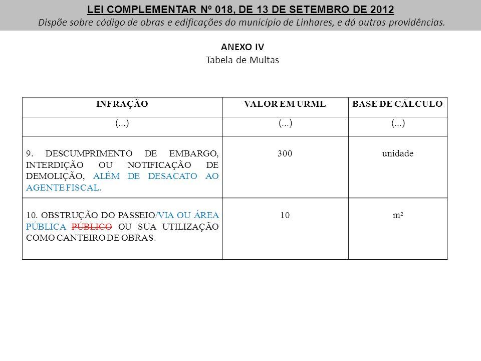 ANEXO IV Tabela de Multas LEI COMPLEMENTAR Nº 018, DE 13 DE SETEMBRO DE 2012 Dispõe sobre código de obras e edificações do município de Linhares, e dá