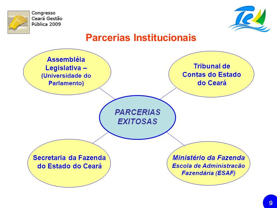 TRIBUNAL DE CONTAS DOS MUNICÍPIOS DO ESTADO DO CEARÁ 10 Novos Paradigmas Sentimento de pertença; Papel estratégico; Desenvolvimento de competências; Excelência no atendimento aos Stakeholders.
