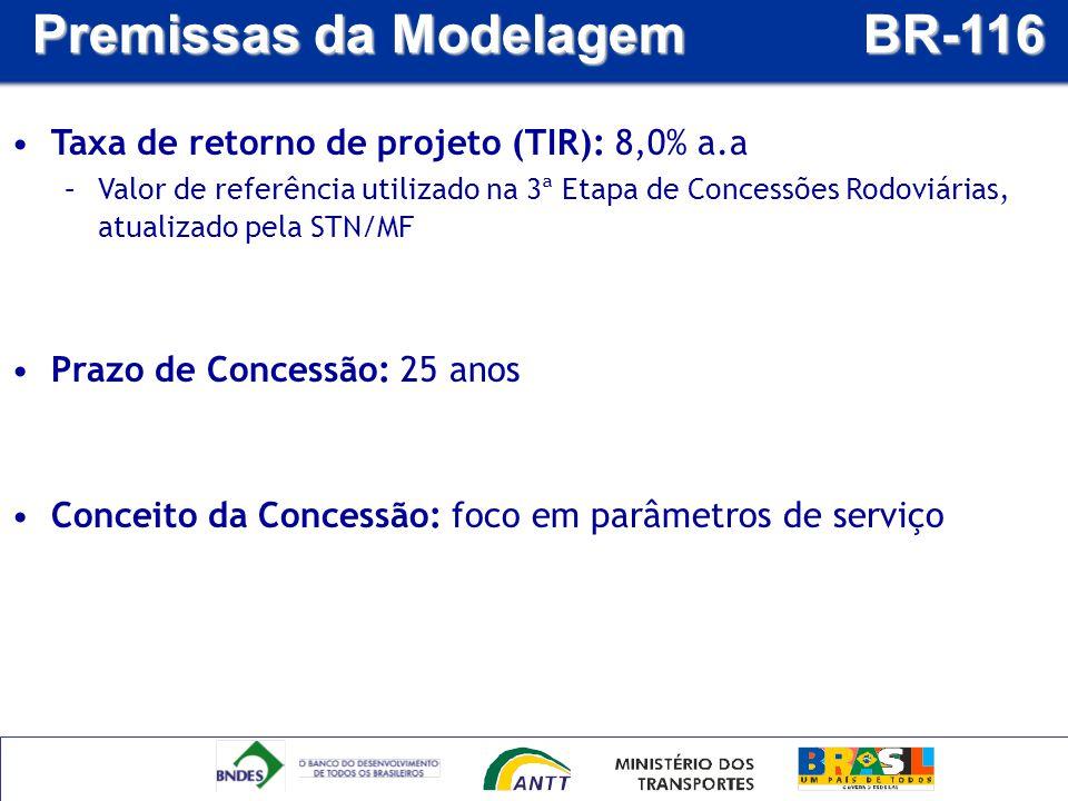 Premissas da Modelagem BR-116 Taxa de retorno de projeto (TIR): 8,0% a.a –Valor de referência utilizado na 3ª Etapa de Concessões Rodoviárias, atualiz