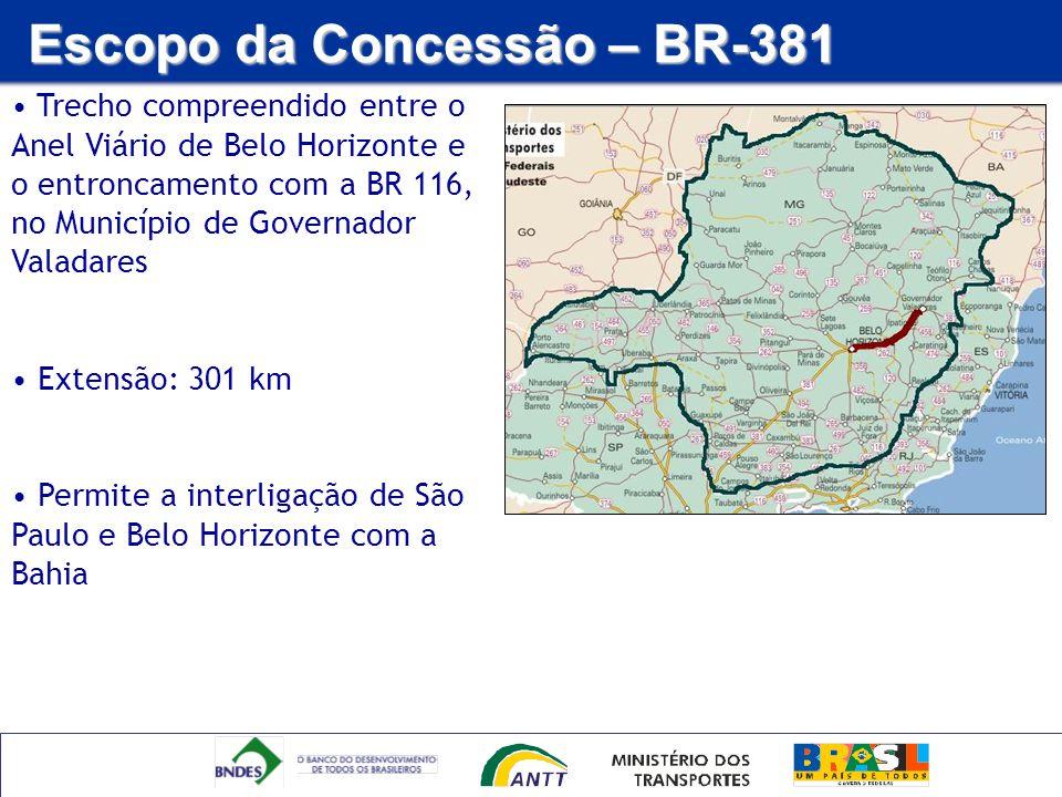 Escopo da Concessão – BR-381 Trecho compreendido entre o Anel Viário de Belo Horizonte e o entroncamento com a BR 116, no Município de Governador Vala