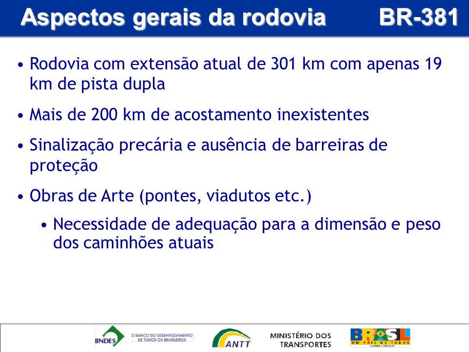 Rodovia com extensão atual de 301 km com apenas 19 km de pista dupla Mais de 200 km de acostamento inexistentes Sinalização precária e ausência de bar
