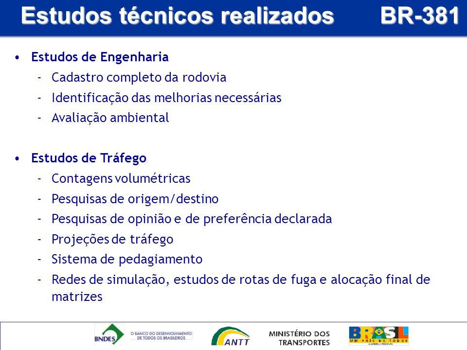 Estudos técnicos realizados BR-381 Estudos de Engenharia -Cadastro completo da rodovia -Identificação das melhorias necessárias -Avaliação ambiental E