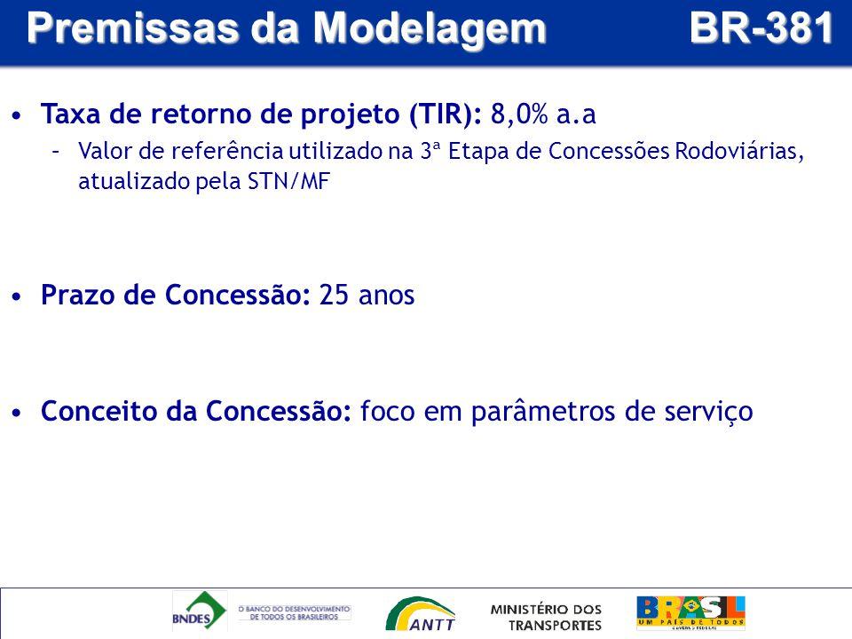 Premissas da Modelagem BR-381 Taxa de retorno de projeto (TIR): 8,0% a.a –Valor de referência utilizado na 3ª Etapa de Concessões Rodoviárias, atualiz
