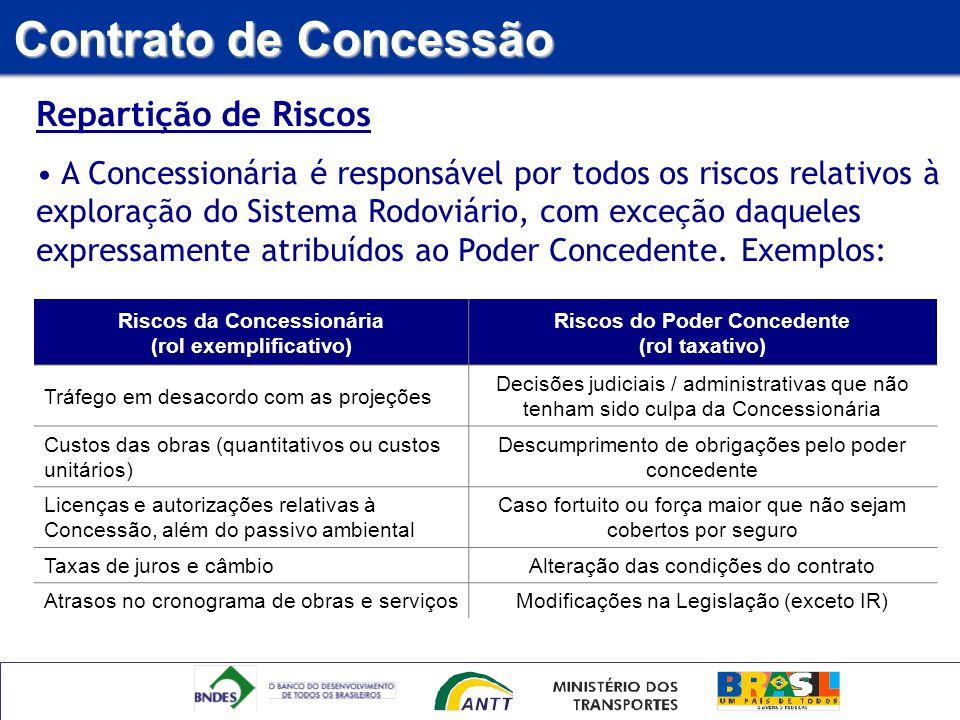 Repartição de Riscos A Concessionária é responsável por todos os riscos relativos à exploração do Sistema Rodoviário, com exceção daqueles expressamen