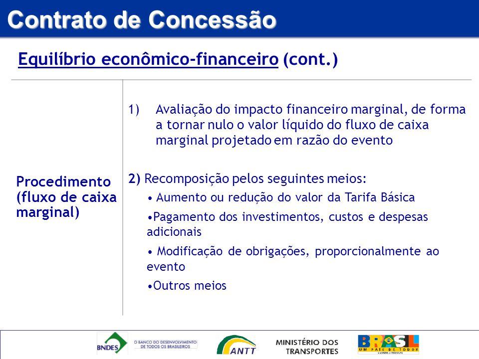 Equilíbrio econômico-financeiro (cont.) Contrato de Concessão Procedimento (fluxo de caixa marginal) 1)Avaliação do impacto financeiro marginal, de fo