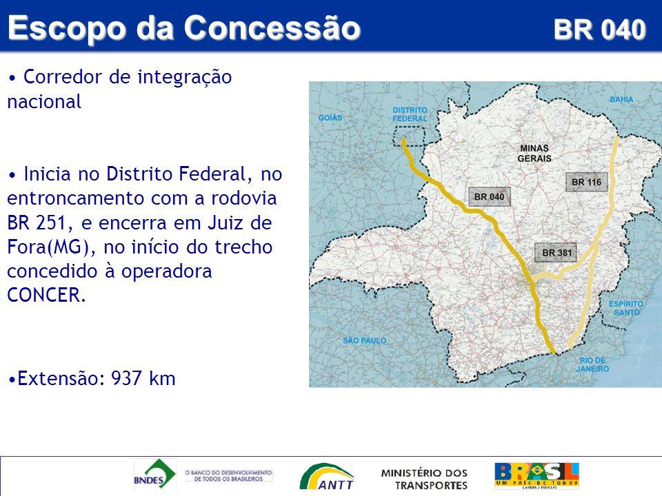 Corredor de integração nacional Inicia no Distrito Federal, no entroncamento com a rodovia BR 251, e encerra em Juiz de Fora(MG), no início do trecho