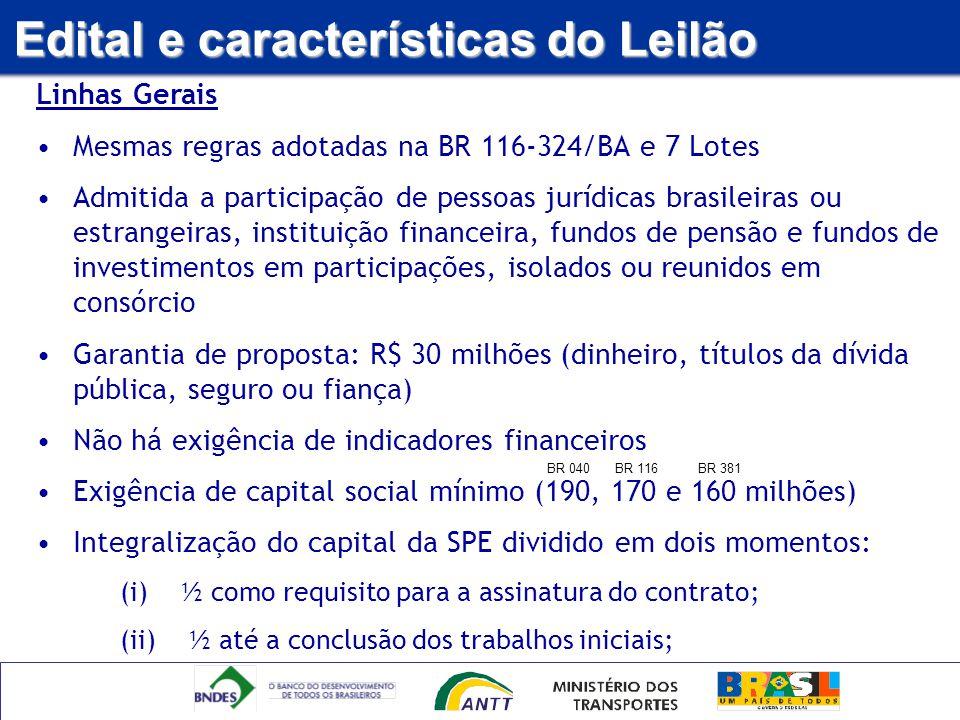 Linhas Gerais Mesmas regras adotadas na BR 116-324/BA e 7 Lotes Admitida a participação de pessoas jurídicas brasileiras ou estrangeiras, instituição