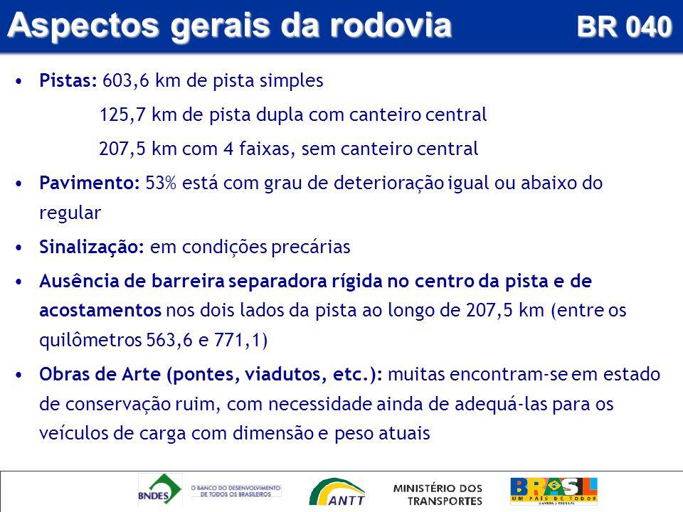 Escopo da Concessão – BR-381 Trecho compreendido entre o Anel Viário de Belo Horizonte e o entroncamento com a BR 116, no Município de Governador Valadares Extensão: 301 km Permite a interligação de São Paulo e Belo Horizonte com a Bahia