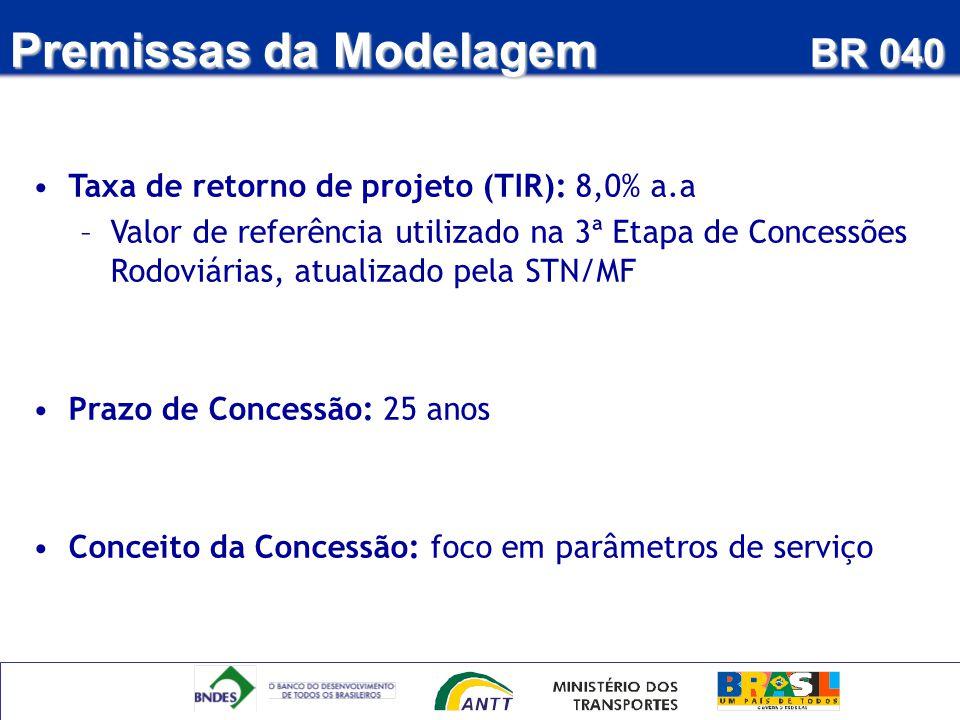 Premissas da Modelagem BR 040 Taxa de retorno de projeto (TIR): 8,0% a.a –Valor de referência utilizado na 3ª Etapa de Concessões Rodoviárias, atualiz