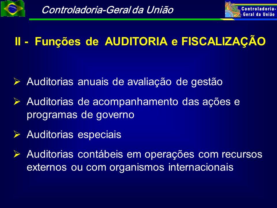 Controladoria-Geral da União II - Funções de AUDITORIA e FISCALIZAÇÃO  Auditorias anuais de avaliação de gestão  Auditorias de acompanhamento das aç