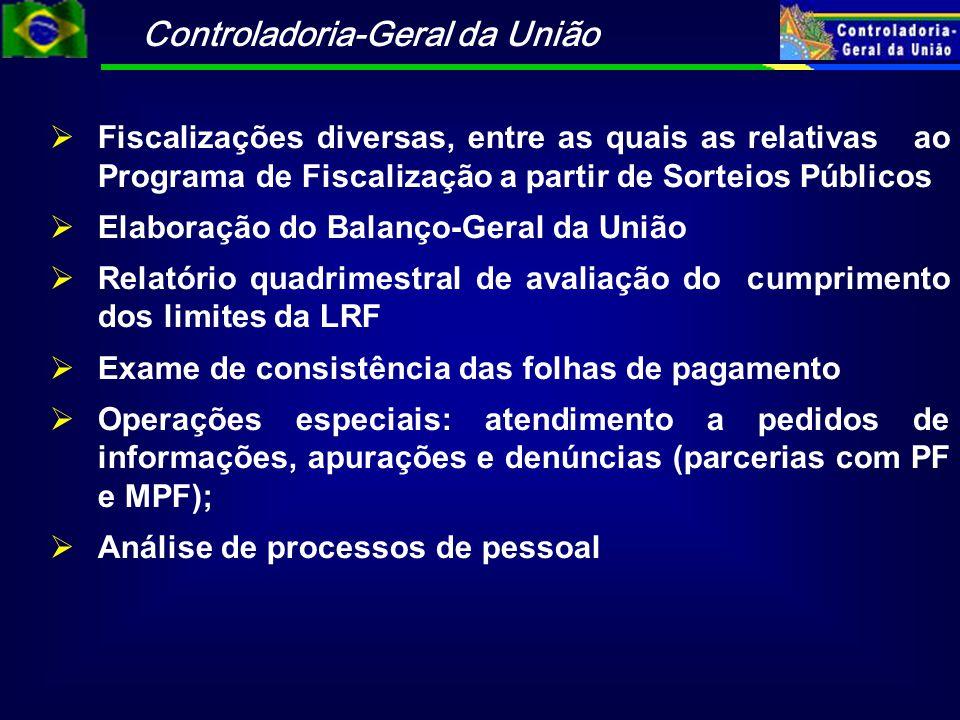 Controladoria-Geral da União  Fiscalizações diversas, entre as quais as relativas ao Programa de Fiscalização a partir de Sorteios Públicos  Elabora