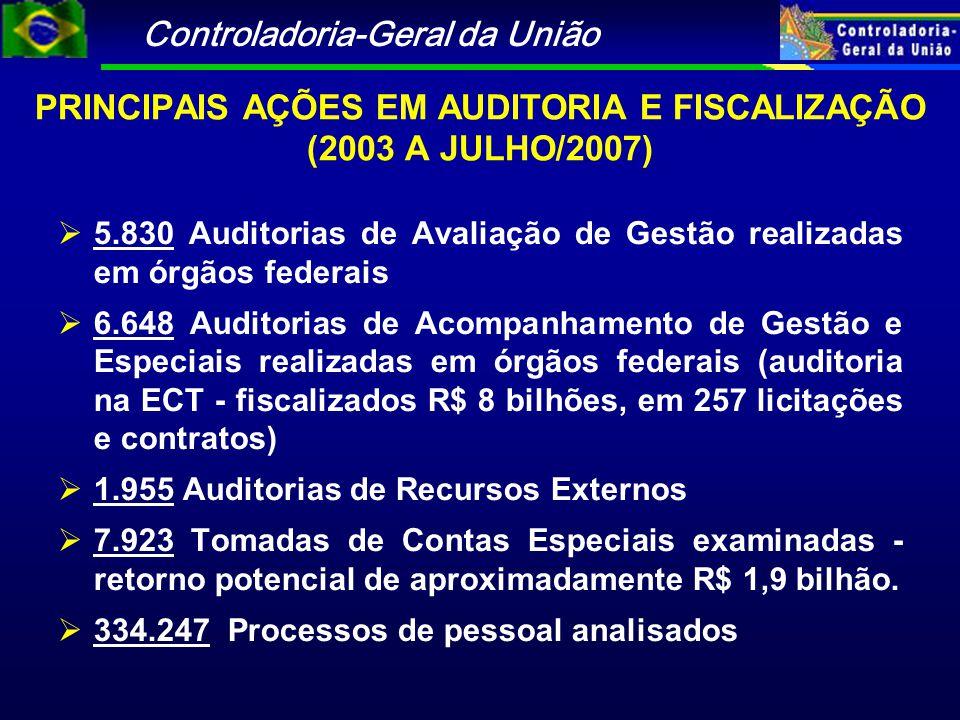 Controladoria-Geral da União PRINCIPAIS AÇÕES EM AUDITORIA E FISCALIZAÇÃO (2003 A JULHO/2007)  5.830 Auditorias de Avaliação de Gestão realizadas em