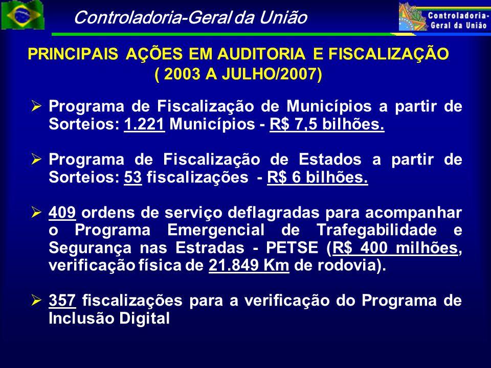 Controladoria-Geral da União PRINCIPAIS AÇÕES EM AUDITORIA E FISCALIZAÇÃO ( 2003 A JULHO/2007)  Programa de Fiscalização de Municípios a partir de So