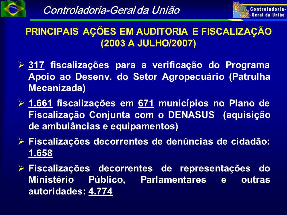 Controladoria-Geral da União PRINCIPAIS AÇÕES EM AUDITORIA E FISCALIZAÇÃO (2003 A JULHO/2007)  317 fiscalizações para a verificação do Programa Apoio