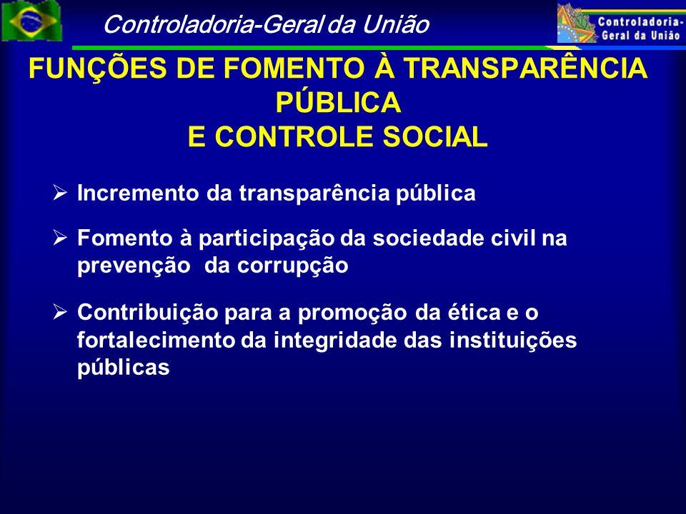 Controladoria-Geral da União FUNÇÕES DE FOMENTO À TRANSPARÊNCIA PÚBLICA E CONTROLE SOCIAL  Incremento da transparência pública  Fomento à participaç