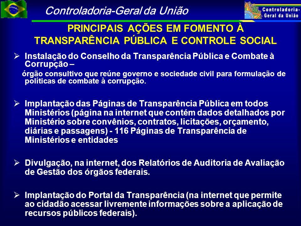 Controladoria-Geral da União PRINCIPAIS AÇÕES EM FOMENTO À TRANSPARÊNCIA PÚBLICA E CONTROLE SOCIAL  Instalação do Conselho da Transparência Pública e