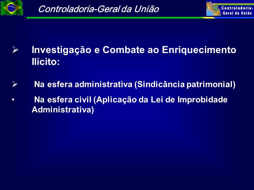 Controladoria-Geral da União  Investigação e Combate ao Enriquecimento Ilícito:  Na esfera administrativa (Sindicância patrimonial) Na esfera civil