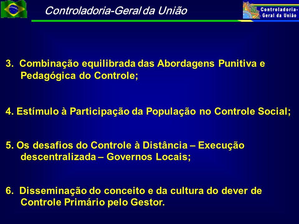 Controladoria-Geral da União 3. Combinação equilibrada das Abordagens Punitiva e Pedagógica do Controle; 4. Estímulo à Participação da População no Co