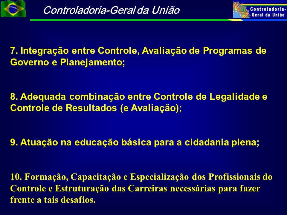 Controladoria-Geral da União 7. Integração entre Controle, Avaliação de Programas de Governo e Planejamento; 8. Adequada combinação entre Controle de