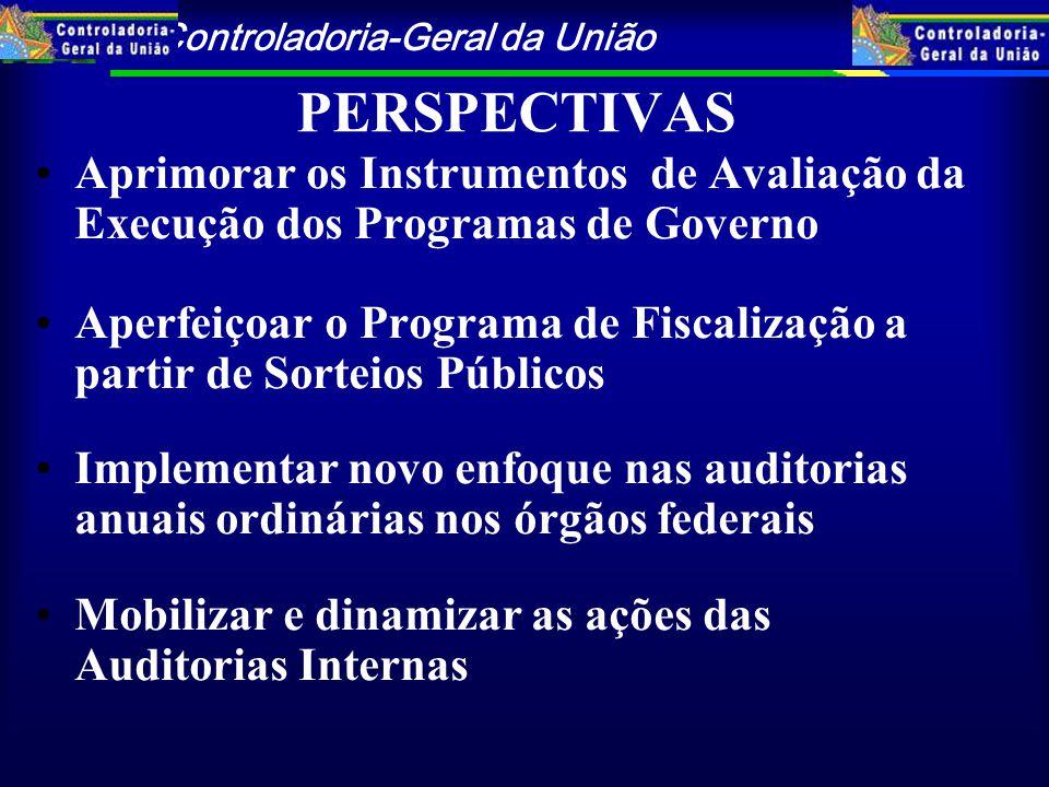 Controladoria-Geral da União PERSPECTIVAS Aprimorar os Instrumentos de Avaliação da Execução dos Programas de Governo Aperfeiçoar o Programa de Fiscal