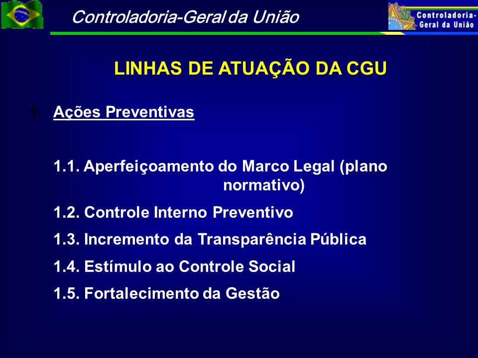 Controladoria-Geral da União LINHAS DE ATUAÇÃO DA CGU 1.Ações Preventivas 1.1. Aperfeiçoamento do Marco Legal (plano normativo) 1.2. Controle Interno
