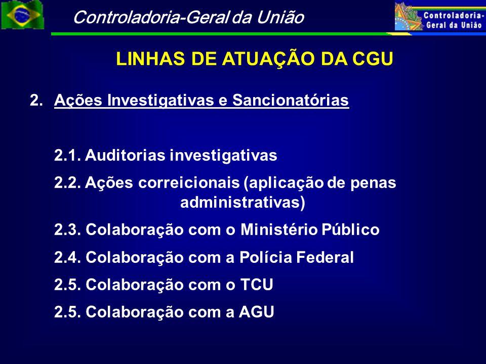 Controladoria-Geral da União LINHAS DE ATUAÇÃO DA CGU 2.Ações Investigativas e Sancionatórias 2.1. Auditorias investigativas 2.2. Ações correicionais