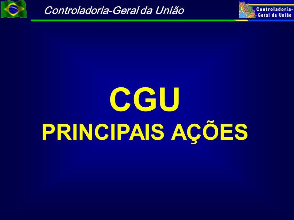 Controladoria-Geral da União CGU PRINCIPAIS AÇÕES