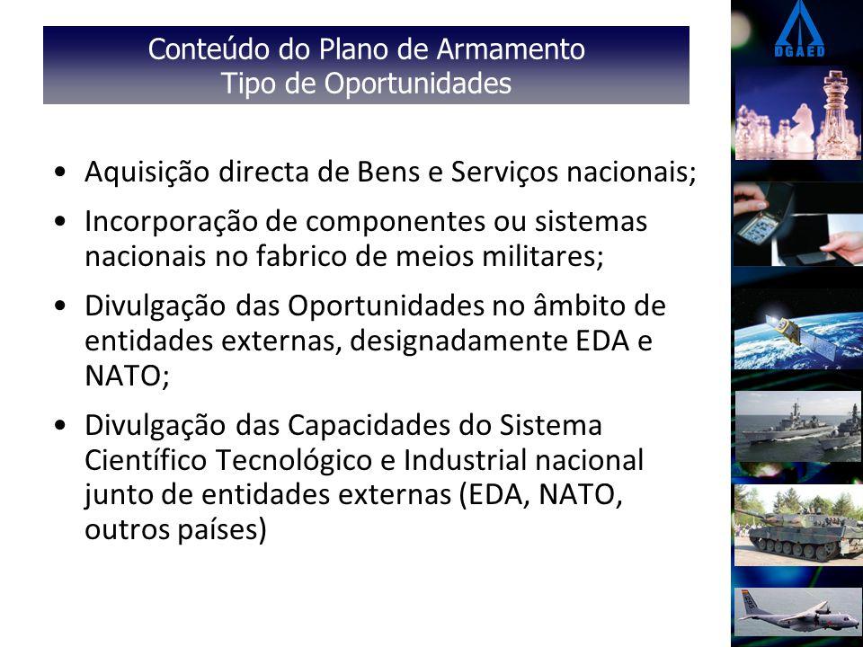 Conteúdo do Plano de Armamento Tipo de Oportunidades Aquisição directa de Bens e Serviços nacionais; Incorporação de componentes ou sistemas nacionais