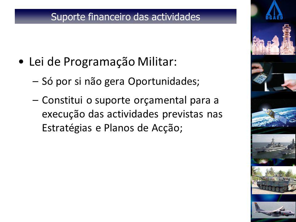 Suporte financeiro das actividades Lei de Programação Militar: –Só por si não gera Oportunidades; –Constitui o suporte orçamental para a execução das