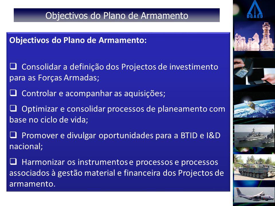 Objectivos do Plano de Armamento Objectivos do Plano de Armamento:  Consolidar a definição dos Projectos de investimento para as Forças Armadas;  Co