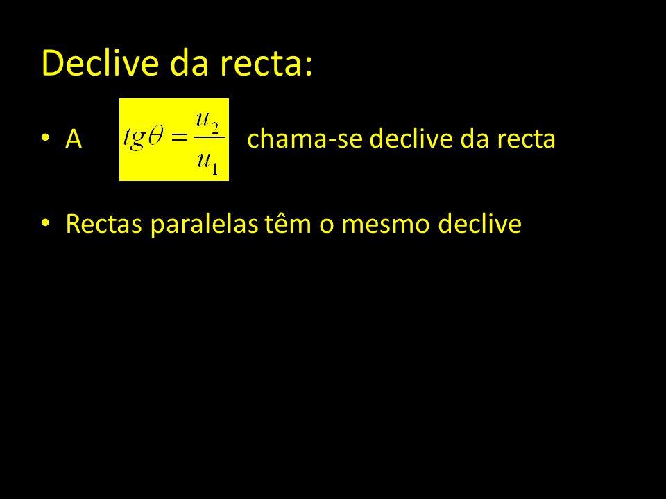 Declive da recta: A chama-se declive da recta Rectas paralelas têm o mesmo declive