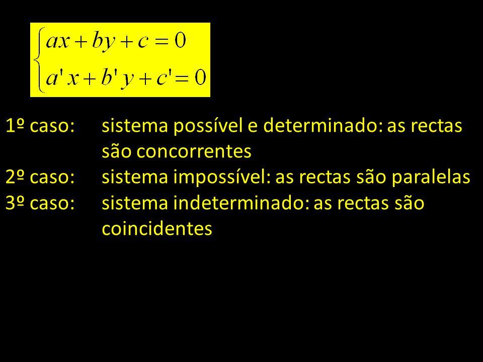 1º caso: sistema possível e determinado: as rectas são concorrentes 2º caso: sistema impossível: as rectas são paralelas 3º caso:sistema indeterminado