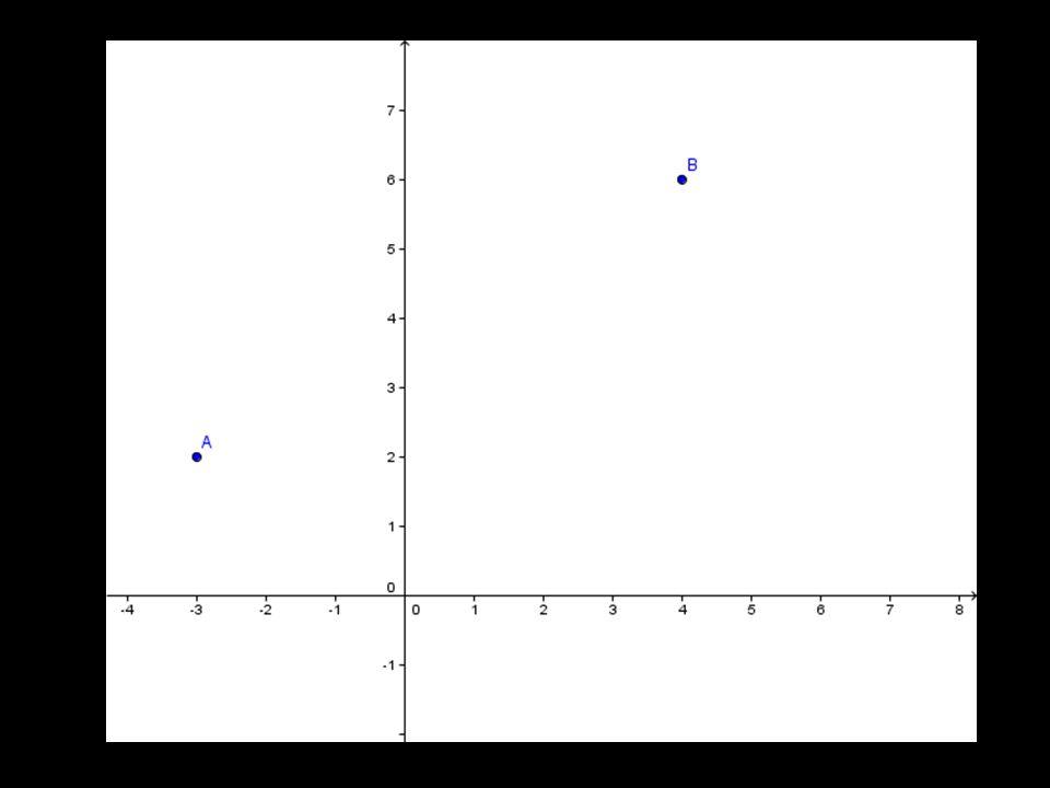 Distância de um ponto a um plano: Q = (x 0, y 0, z 0 ) ponto que não pertence ao plano n = (a, b, c) vector ortogonal ao plano de equação ax + by + cz + d = 0