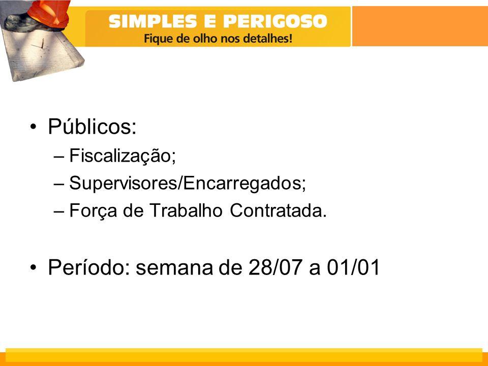 Públicos: –Fiscalização; –Supervisores/Encarregados; –Força de Trabalho Contratada.