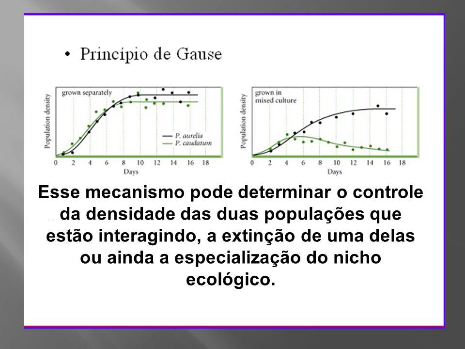 Esse mecanismo pode determinar o controle da densidade das duas populações que estão interagindo, a extinção de uma delas ou ainda a especialização do nicho ecológico.