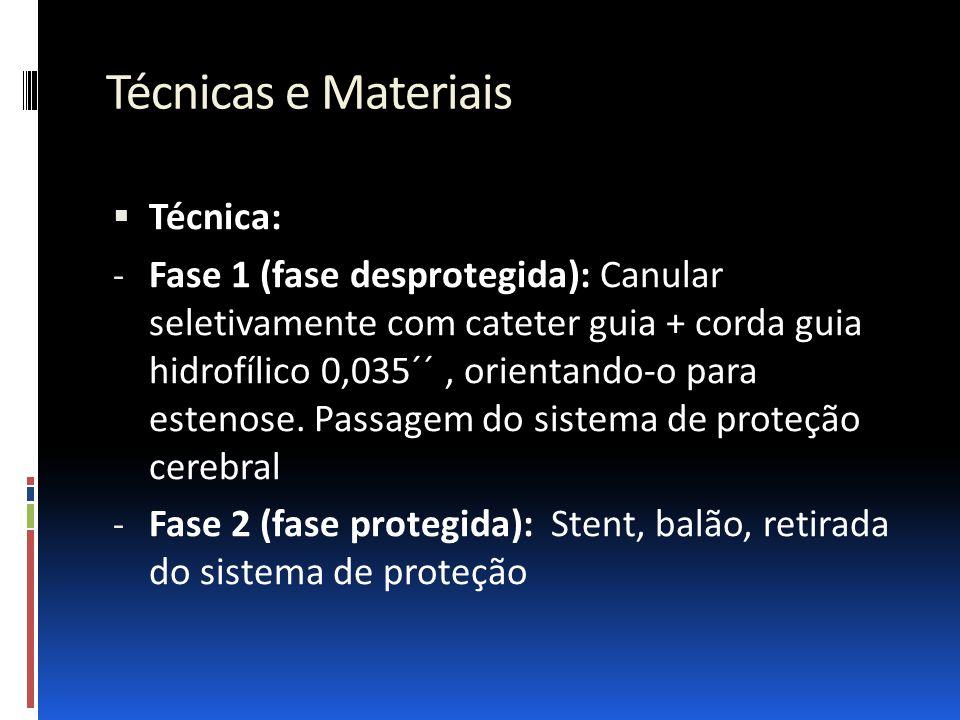 Técnicas e Materiais  Técnica: - Fase 1 (fase desprotegida): Canular seletivamente com cateter guia + corda guia hidrofílico 0,035´´, orientando-o pa