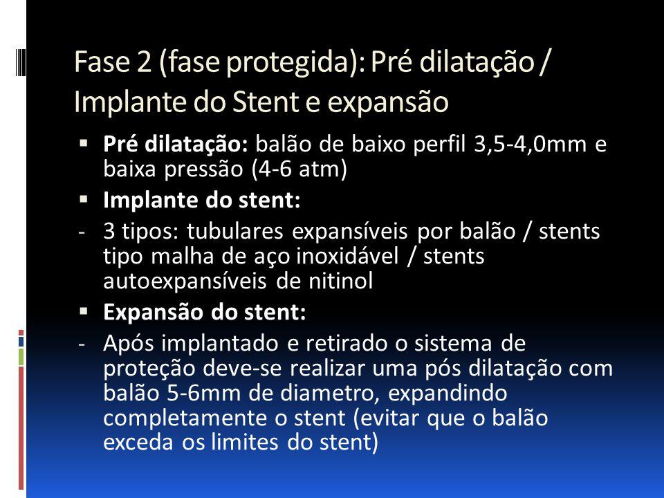 Fase 2 (fase protegida): Pré dilatação / Implante do Stent e expansão  Pré dilatação: balão de baixo perfil 3,5-4,0mm e baixa pressão (4-6 atm)  Imp