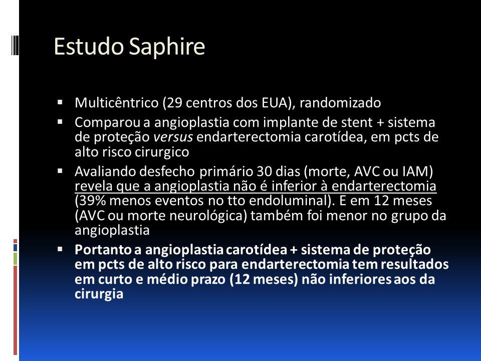 Estudo Saphire  Multicêntrico (29 centros dos EUA), randomizado  Comparou a angioplastia com implante de stent + sistema de proteção versus endarter
