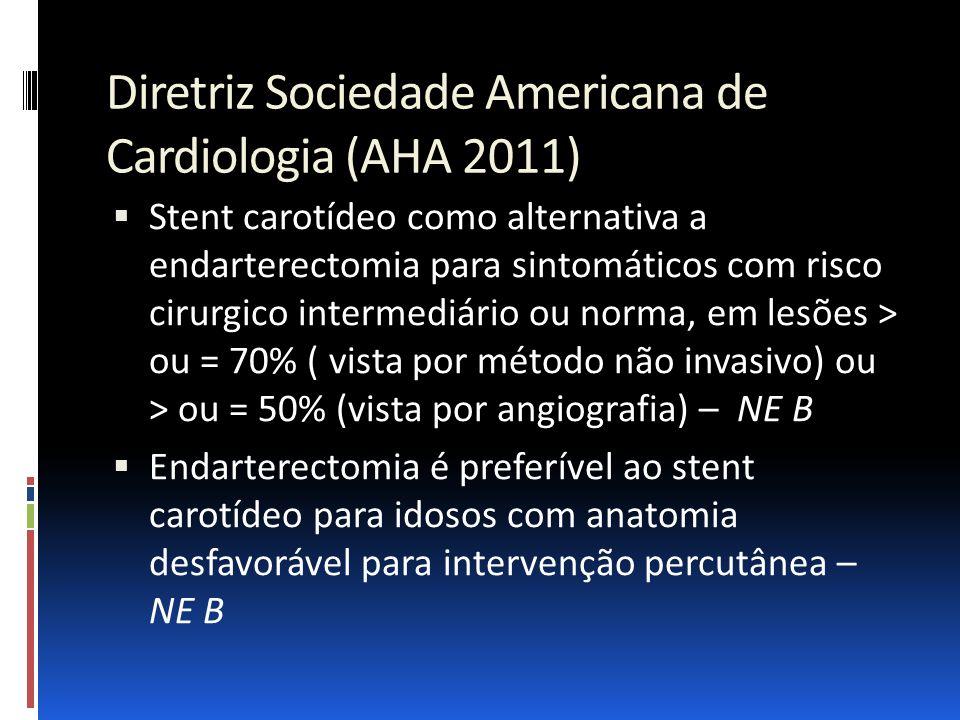 Diretriz Sociedade Americana de Cardiologia (AHA 2011)  Stent carotídeo como alternativa a endarterectomia para sintomáticos com risco cirurgico inte