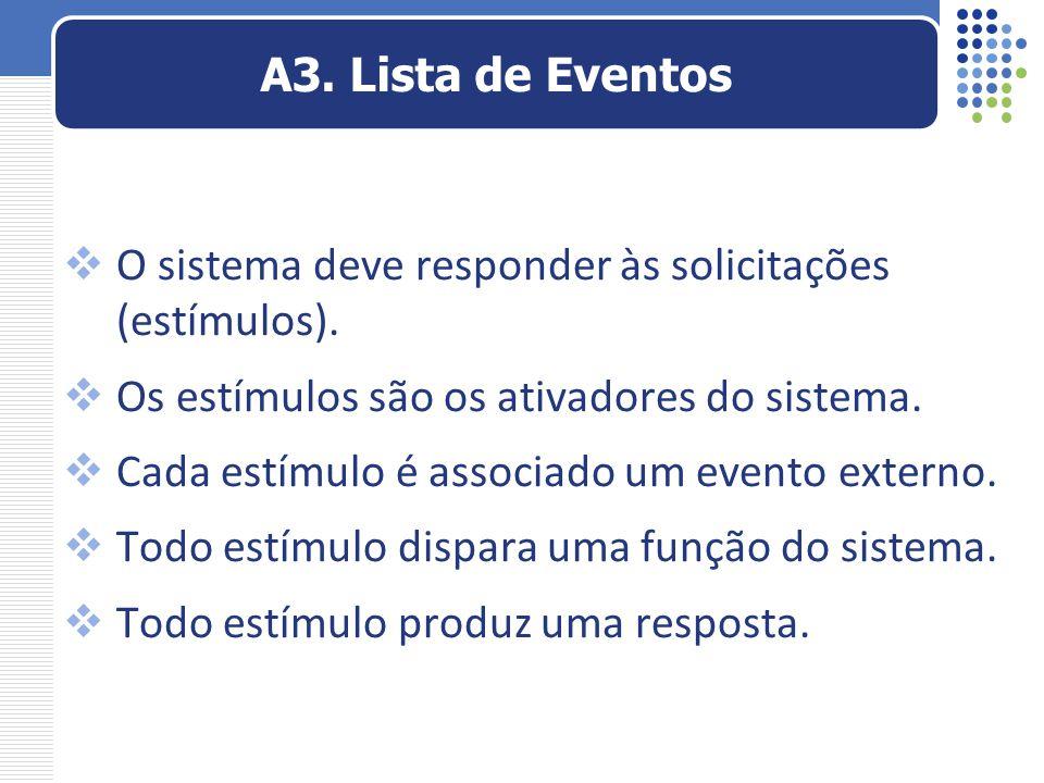  O sistema deve responder às solicitações (estímulos).  Os estímulos são os ativadores do sistema.  Cada estímulo é associado um evento externo. 