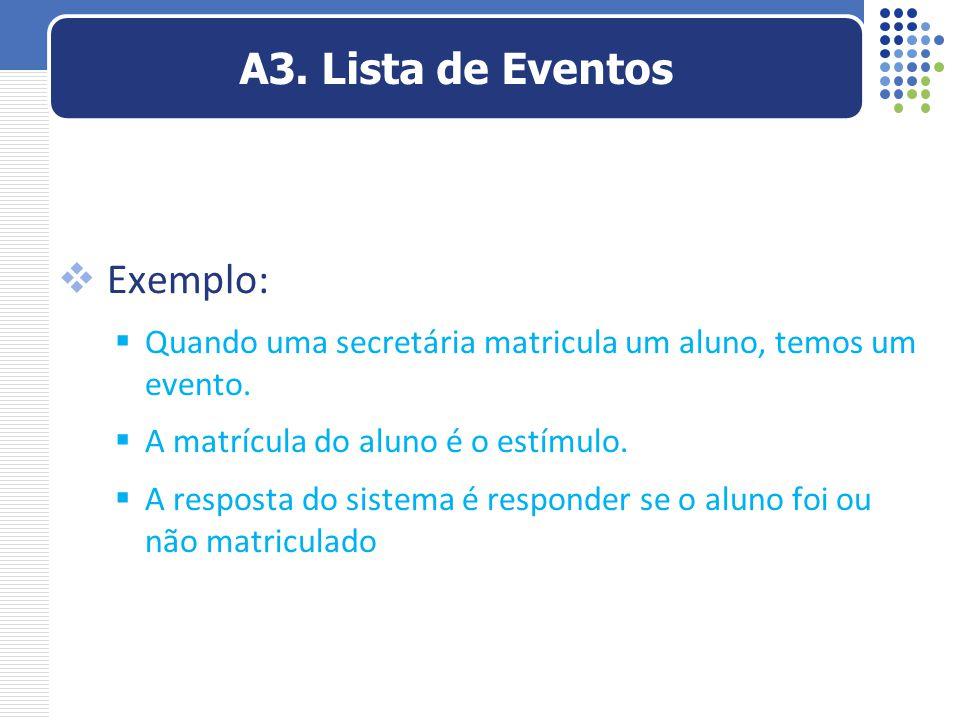  Exemplo:  Quando uma secretária matricula um aluno, temos um evento.  A matrícula do aluno é o estímulo.  A resposta do sistema é responder se o