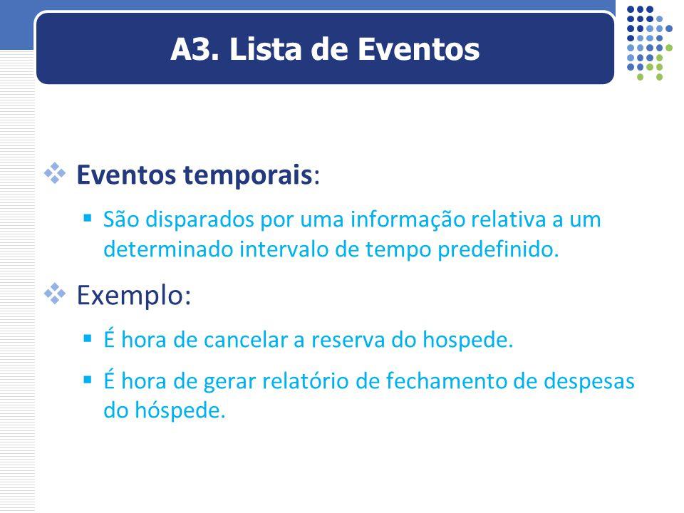  Eventos temporais:  São disparados por uma informação relativa a um determinado intervalo de tempo predefinido.  Exemplo:  É hora de cancelar a r