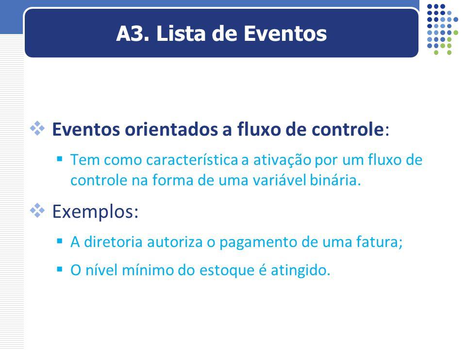  Eventos orientados a fluxo de controle:  Tem como característica a ativação por um fluxo de controle na forma de uma variável binária.  Exemplos: